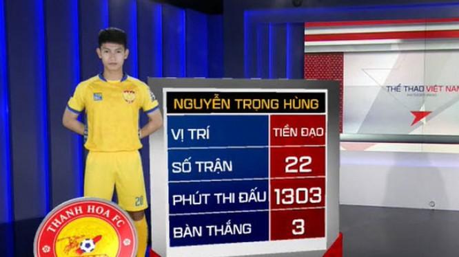 Trọng Hùng và đội trưởng Lê Văn Thắng chính là 2 cầu thủ Thanh Hóa có số trận thi đấu nhiều nhất. Ảnh TTVN.