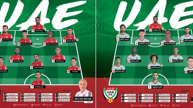 Sơ đồ ra quân 2 trận đấu gần đây nhất của UAE. Ảnh AT