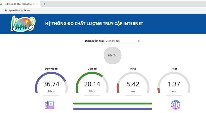 Hệ thống đo chất lượng truy cập Internet