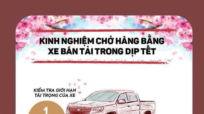 Inforgraphic: Mua sắm dịp Tết, bạn sẽ xếp hàng lên xe thế nào?