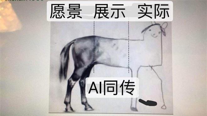 """""""Tầm nhìn và thực tế"""": Hình ảnh do Bell Wang đăng tải lên Zhihu cùng lá thư ngỏ nhằm đả kích AI phiên dịch của iFlytek"""