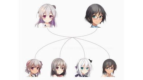 Các nhân vật hoạt hình được vẽ bằng AI
