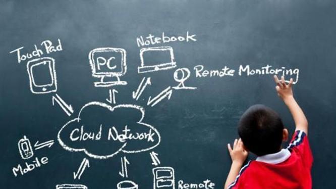 Giáo dục đóng vai trò quan trọng trong việc phát triển công nghệ.