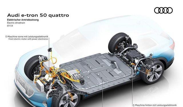 Động cơ điện trên 4 bánh của Audi E-Tron 50 Quatro
