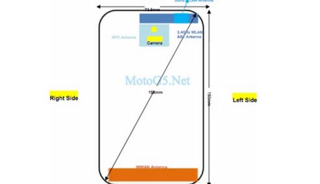 Đây có thể là một mẫu điện thoại mới của Motorola?