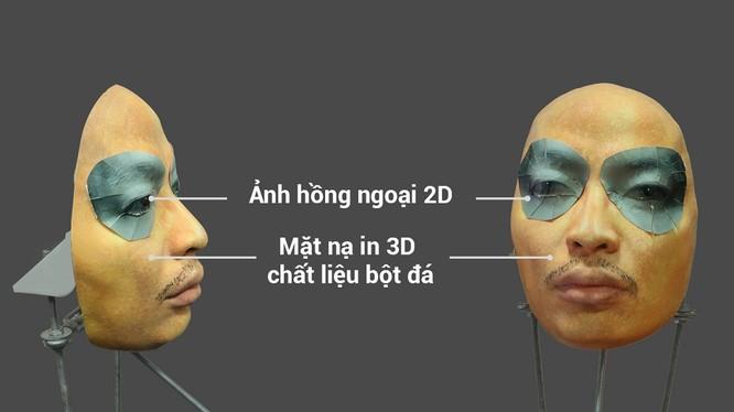 Chiếc mặt nạ số 2 của BKAV có thể mở khóa iPhone X trong nháy mắt (ảnh :BKAV)