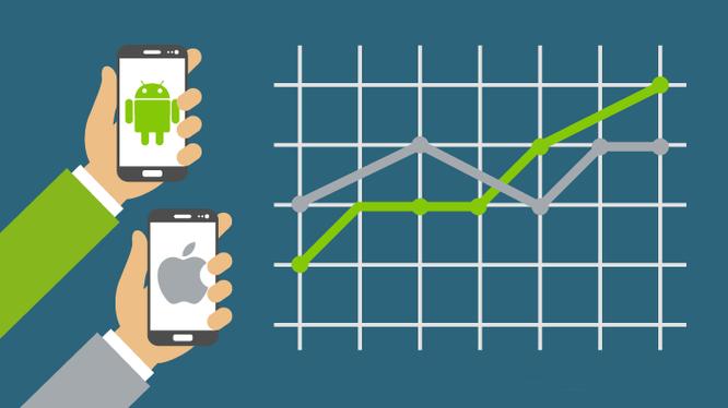 Android đang chiếm ưu thế trước iOS tại một số thị trường lớn (ảnh: ScienceSoft)