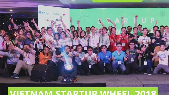 Startup Wheel là cuộc thi thường niên dành cho cộng đồng khởi nghiệp Việt (ảnh: startupwheel.vn)