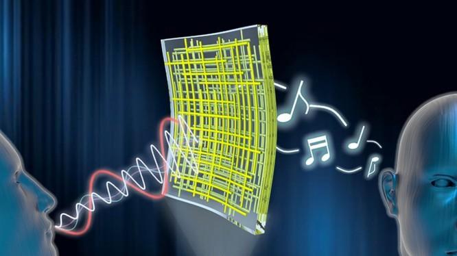 Bạn có tin rằng một chiếc loa có thể mỏng đến nỗi dán được vào da người? (ảnh: Viện Khoa học và Công nghệ Quốc gia Ulsan, Hàn Quốc)