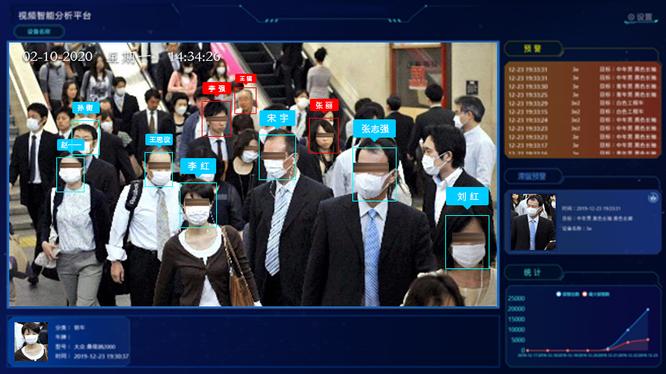 Hệ thống nhận diện khuôn mặt có khẩu trang (ảnh Quartz)