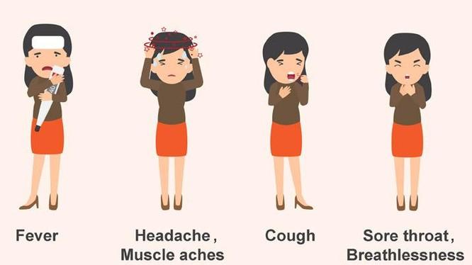 Các triệu chứng khi nhiễm Covid-19 (ảnh: bệnh viện Mount Elizabeth)