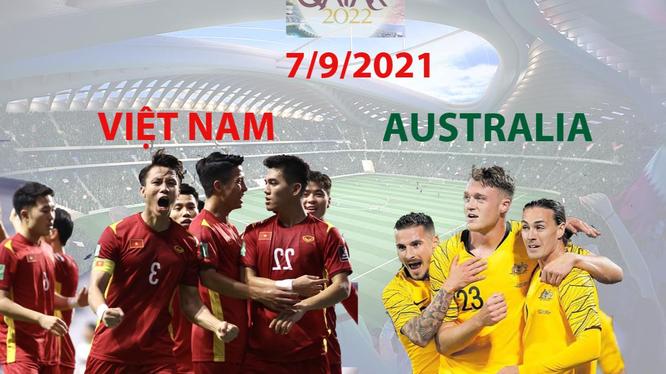 Australia, chính là đối thủ khó chơi nhất của thầy trò HLV Park Hang-seo tại vòng loại thứ 3 World Cup 2022. Ảnh AFC