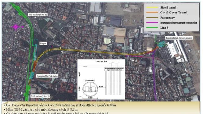 Sơ đồ và mô hình phối cảnh nhà ga tuyến metro tro số 4 b kết nối vào sân bay Tân Sơn Nhất: