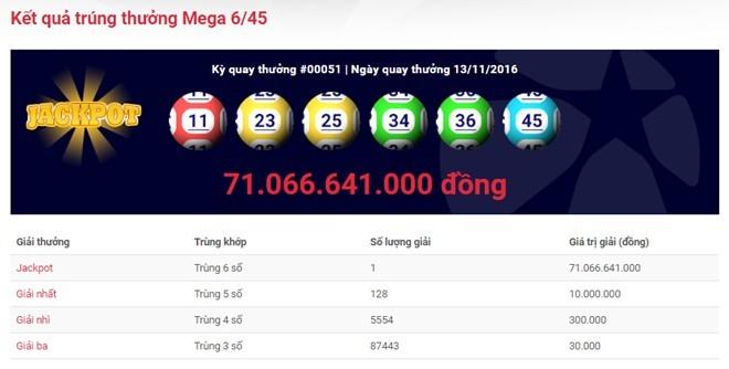 Kỳ quay thứ 51 xổ số Mega 6/45 đã tìm được người trúng đặc biệt thứ 3 ở Việt Nam, với trị giá giải thưởng hơn 71 tỷ đồng.