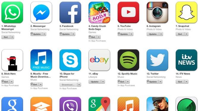 """Hơn 47 nghìn ứng dụng bị Apple """"thanh trừng"""" khỏi App Store"""