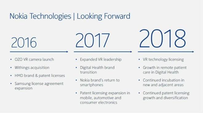Lộ trình của Nokia vừa được hãng đề cập ở sự kiện Capital Markets Day 2016.