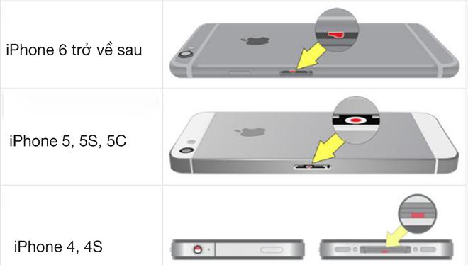 Nếu mảnh giấy nhỏ trong khe SIM, khe cắm âm thanh hoặc cổng sạc có màu đỏ, máy đã từng bị nước xâm nhập.