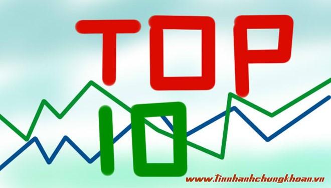 """Top 10 cổ phiếu tăng/giảm tuần qua: Mất 23%, TSC """"chia tay"""" mệnh giá"""