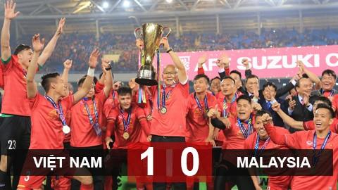 Việt Nam vô địch AFF Suzuki Cup 2018.