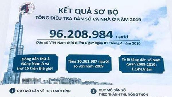 Ban chỉ đạo tổng điều tra dân số và nhà ở Trung ương công bố kết quả sơ bộ của cuộc tổng điều tra về dân số và nhà ở Việt Nam năm 2019