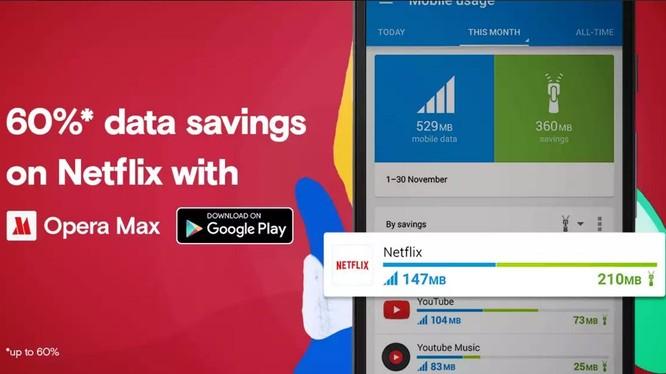Opera Max có thể tiết kiệm đến 60% dữ liệu điện thoại di động khi xem Netflix