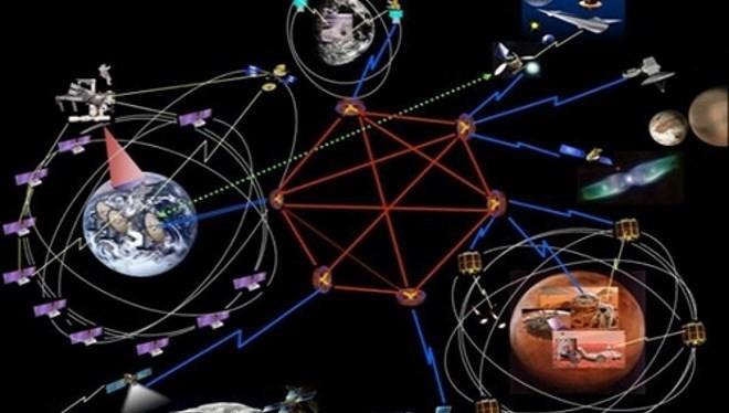 Sơ đồ hệ thống thông tin liên lạc giữa các hành tinh (Nguồn: NASA)