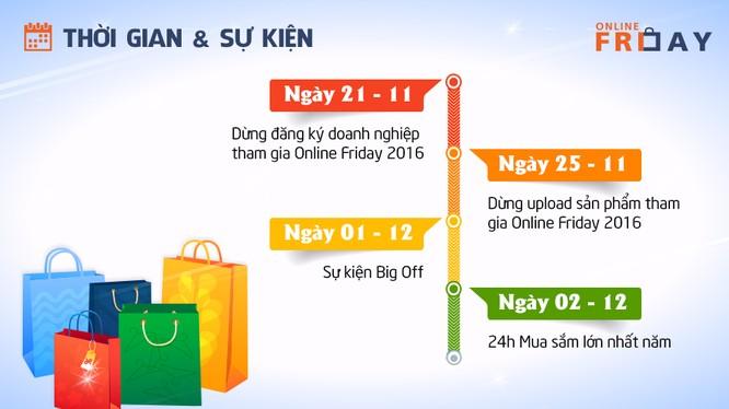 Sự kiện chính Ngày mua sắm trực tuyến - Online Friday 2016 diễn ra từ 0h đến 24h ngày thứ Sáu, 2/12/2016 trên website OnlineFriday.vn.