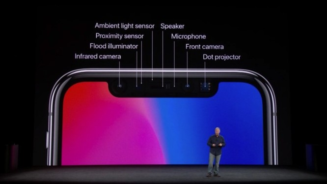 Tất cả iPhone 2018 và iPad mới sẽ có cả hai tính năng đầy tranh cãi của iPhone X là Face ID và tai thỏ (Ảnh: 9to5Mac)
