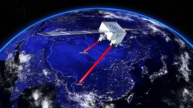 Mạng lưới vệ tinh Yaogan của Trung Quốc nhằm kiểm soát Mỹ ở khu vực Ấn Độ-Thái Bình Dương (Ảnh: Asia Times)
