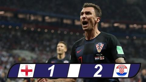 Loại người Anh, Croatia vào chung kết