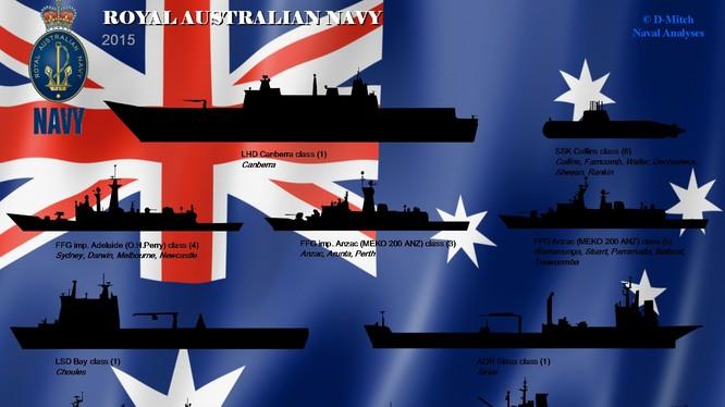 Hải quân Australia.