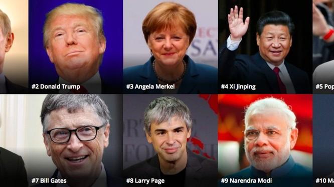 Tổng thống Nga Putin đứng đầu danh sách những nhân vật có ảnh hưởng nhất thế giới