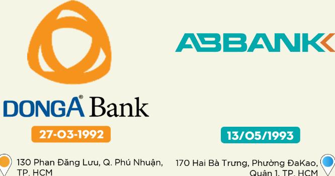 DongABank - ABBank: Kẻ tám lạng, người nửa cân