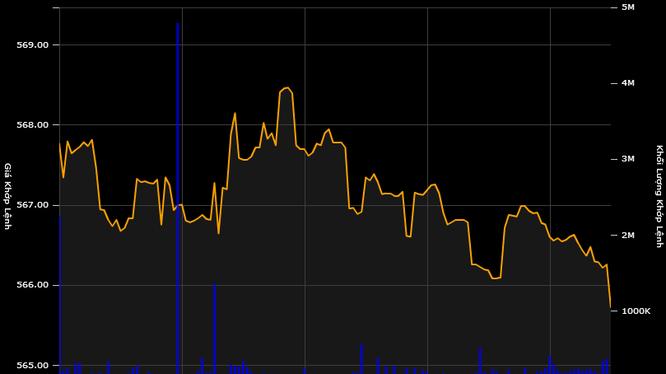 Cổ phiếu Sacomreal và Ocean Group giảm sàn