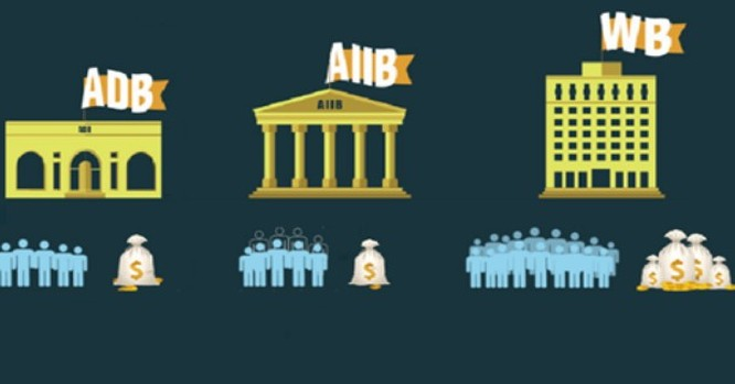 """So sánh thế """"tam trụ"""" ngân hàng: World Bank - AIIB - ADB"""
