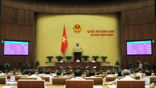 Quốc hội thông qua nghị quyết về bảo hiểm xã hội một lần