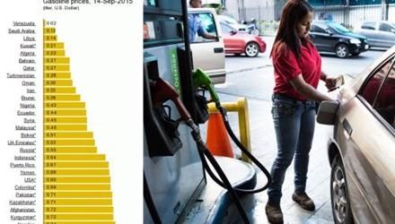 Nhiều quốc gia có giá xăng rất rẻ.