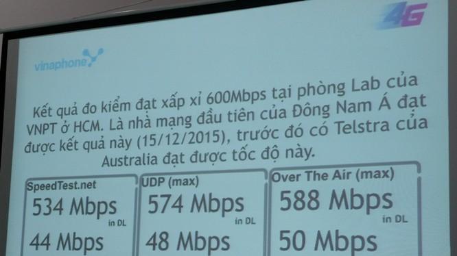 Tốc độ 4G được Vinaphone thử nghiệm tại phòng Lab của VNPT ở TP.HCM vào ngày 15/12/2015