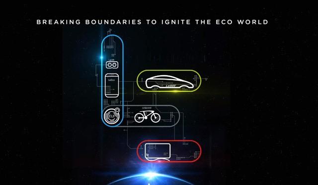 Hệ sinh thái của LeEco, bao gồm tất cả thiết bị và công nghệ đang hot nhất trên thế giới.