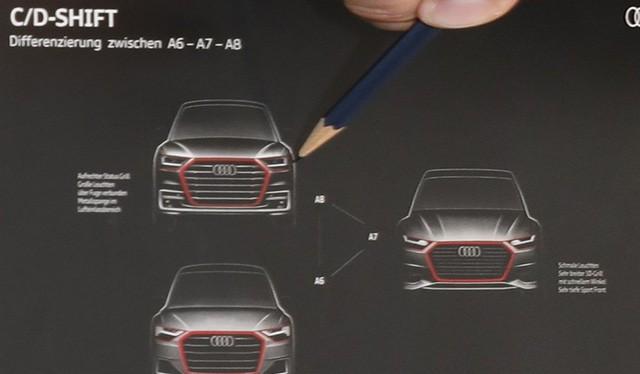 Những hình ảnh đầu tiên của Audi A6, A7, A8.