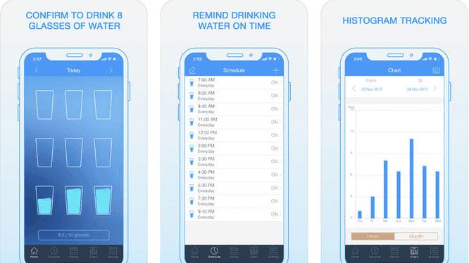 Hiện có rất nhiều ứng dụng nhắc nhở uống nước trên cửa hàng ứng dụng (Ảnh: TechUntold)