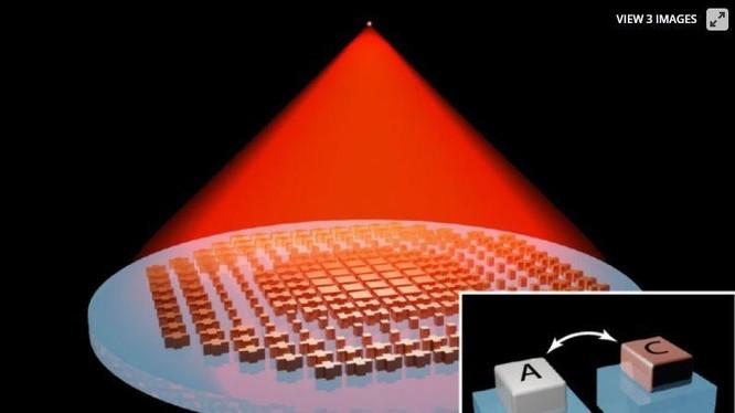 """Một nhóm nghiên cứu tại MIT đã phát triển và thử nghiệm một """"siêu thấu kính"""" mới có khả năng thay đổi tiêu cự theo nhiệt độ mà không cần bộ phận chuyển động (Ảnh: New Atlas)"""