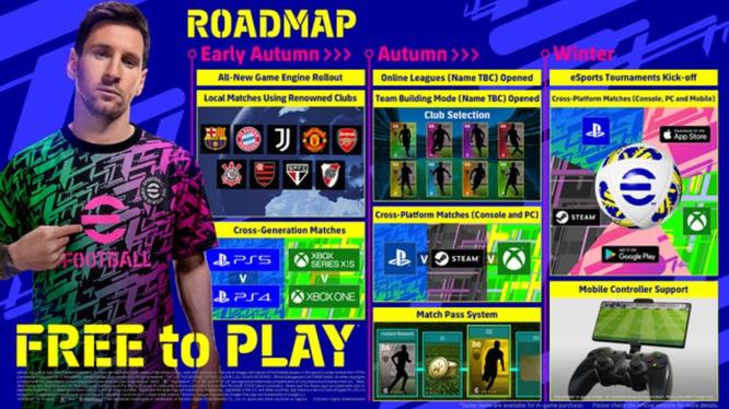 Tựa game PES chính thức được đổi tên (Ảnh: IGN)