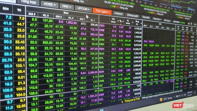 Nhiều cổ phiếu bất động sản tăng kịch trần phiên giao dịch ngày 22/7/2021
