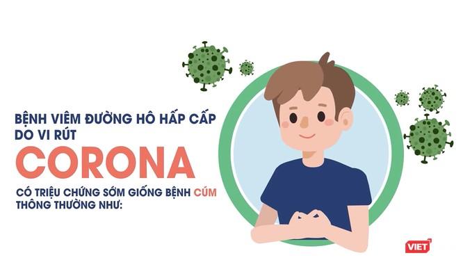 Clip hướng dẫn người dân phòng virus Corona dp Sở TT&TT TP Đà Nẵng phối hợp cùng Sở Y tế xây dựng.
