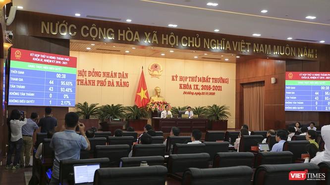 Kết quả bỏ phiếu thông qua Đồ án điều chỉnh quy hoạch chung phát triển TP Đà Nẵng đến năm 2030, tầm nhìn đến năm 2045 của đại biểu HĐND TP Đà Nẵng