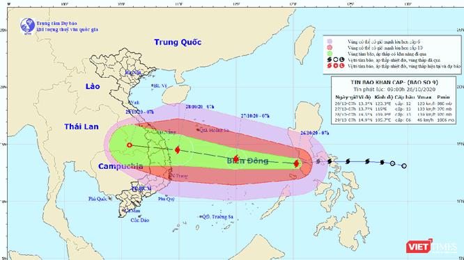 Đường đi của bão số 9 khi đi vào biển Đông