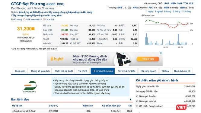 Thông tin của Công ty CP Đạt Phương được đăng tải trên sàn giao dịch chứng khoán