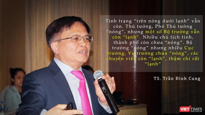 Ông Trần Đình Cung, Viện trưởng Viện Nghiên cứu Quản lý Kinh tế Trung ương
