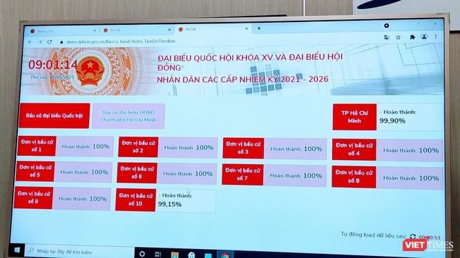 TP.HCM triển khai phần mềm hỗ trợ bầu cử ĐBQH và HĐND các cấp nhiệm kỳ 2021-2026. Ảnh: Hòa Bình